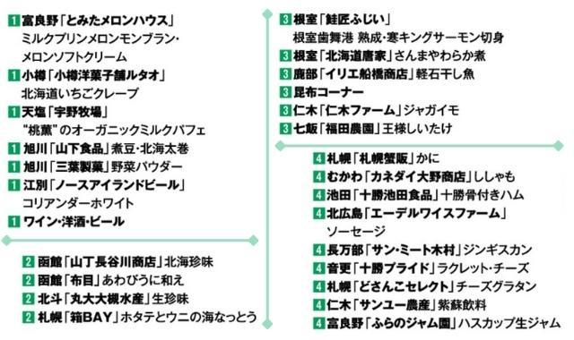 北海道1~4ゾーン