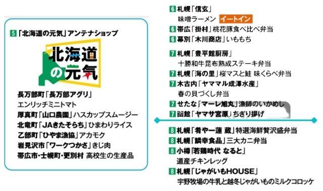 阪急道展5~8ゾーン